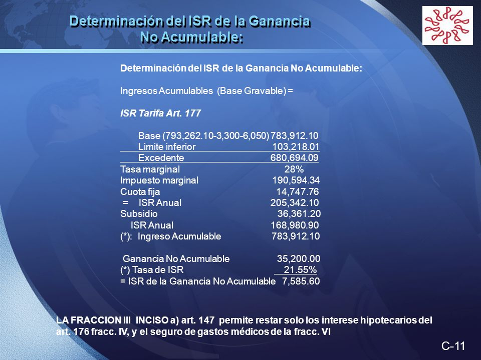LOGO Determinación del ISR de la Ganancia No Acumulable: Ingresos Acumulables (Base Gravable) = ISR Tarifa Art. 177 Base (793,262.10-3,300-6,050) 783,