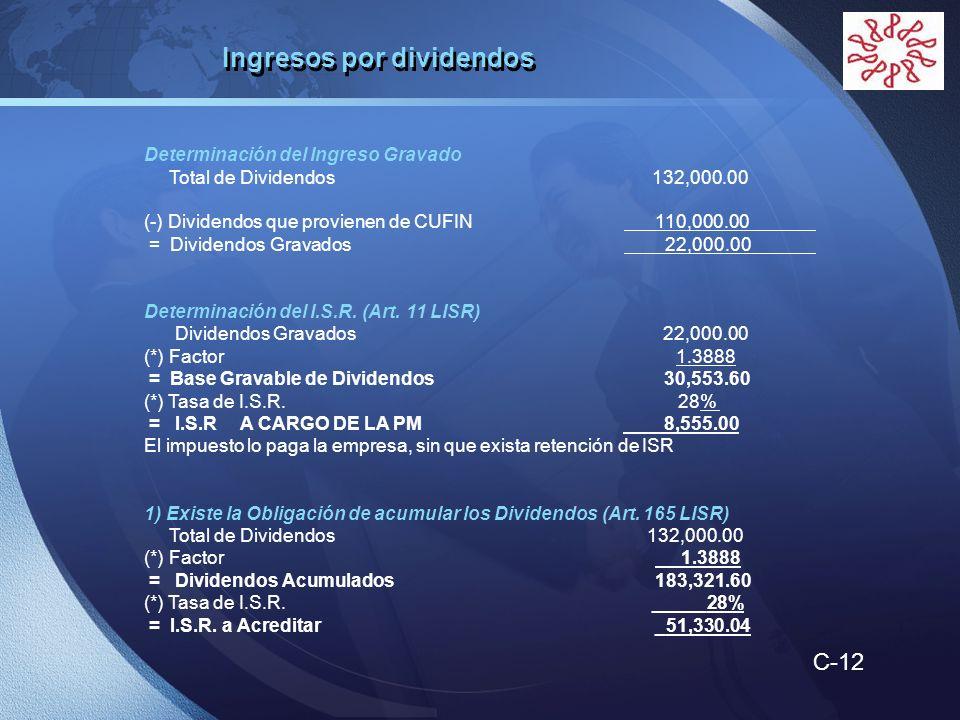 LOGO Determinación del Ingreso Gravado Total de Dividendos 132,000.00 (-) Dividendos que provienen de CUFIN 110,000.00 = Dividendos Gravados 22,000.00