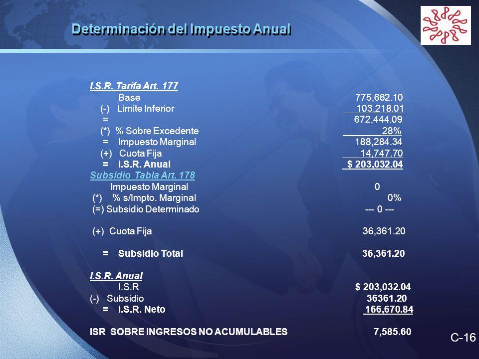 LOGO I.S.R. Tarifa Art. 177 Base 775,662.10 (-) Limite Inferior 103,218.01 = 672,444.09 (*) % Sobre Excedente _______ 28% = Impuesto Marginal 188,284.