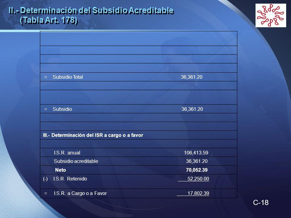 LOGO = Subsidio Total 36,361.20 = Subsidio 36,361.20 III.- Determinación del ISR a cargo o a favor I.S.R. anual 106,413.59 Subsidio acreditable 36,361