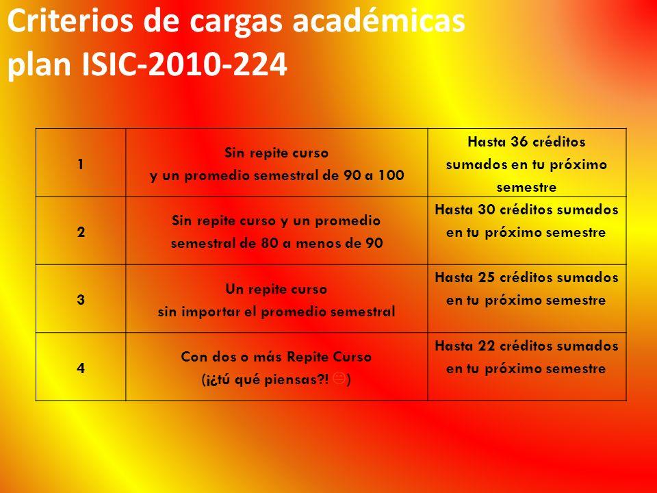 Criterios de cargas académicas plan ISIC-2010-224 1 Sin repite curso y un promedio semestral de 90 a 100 Hasta 36 créditos sumados en tu próximo semes