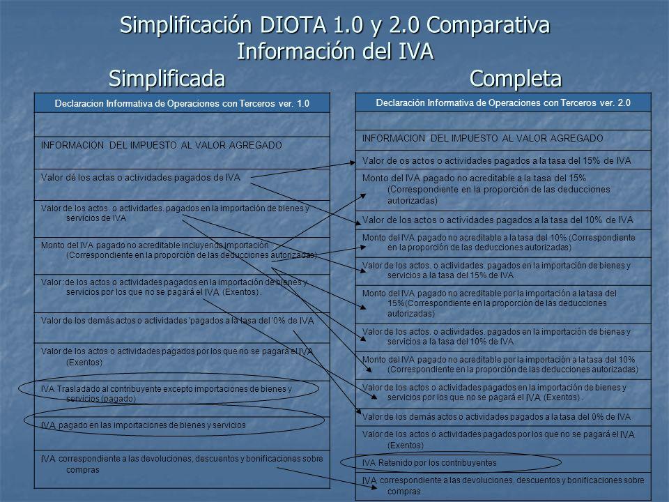 Simplificación DIOTA 1.0 y 2.0 Comparativa Información del IVA Simplificada Completa Declaracion Informativa de Operaciones con Terceros ver. 1.0 INFO