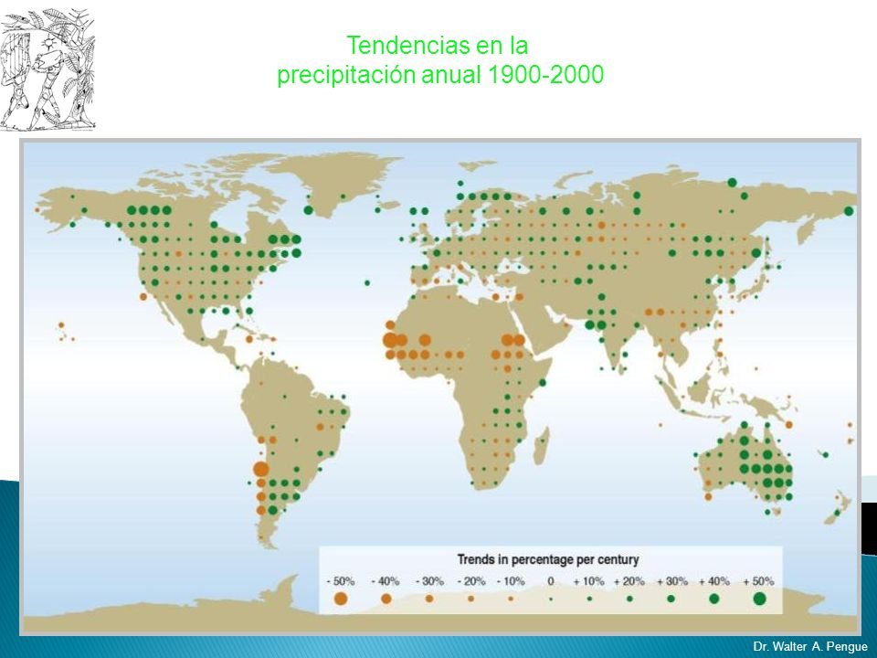 Dr. Walter A. Pengue Tendencias en la precipitación anual 1900-2000