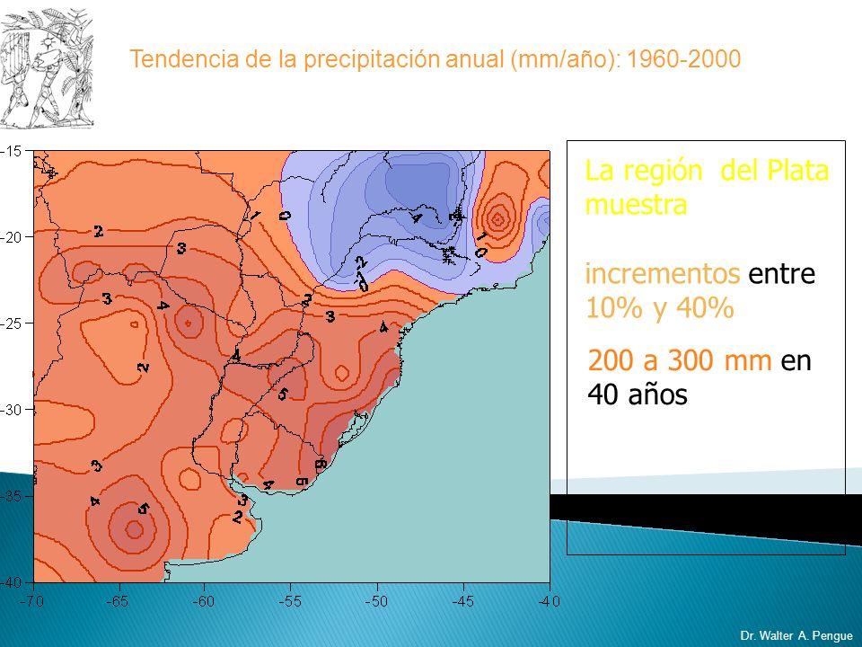 Dr. Walter A. Pengue A La región del Plata muestra incrementos entre 10% y 40% 200 a 300 mm en 40 años Tendencia de la precipitación anual (mm/año): 1