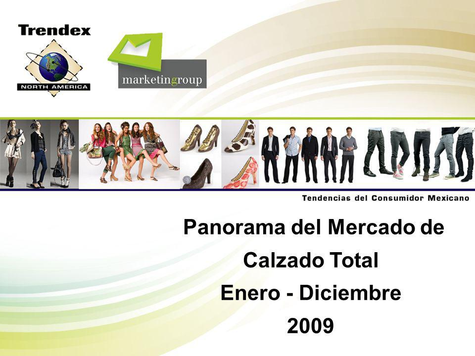 Trendex Mexico M-Q409-OVV-01p 52 Detallistas Por Canal de Distribución UnidadesPesos 2007200820072008 Tienda Departamental10.2%7.5%7.1%15.5%9.7%9.9% Autoservicio1.3%2.3%3.5%1.2%2.2%2.7% Zapatería32.7%35.3%39.8%31.7%34.5%38.2% Tianguis/Mercado14.3%15.9%14.3%9.5%10.3%9.5% Catálogo36.5%34.3%32.2%36.9%37.5%35.8% Otros5.0%4.7%3.1%5.2%5.8%3.9% Total100% Enero - Diciembre MERCADO TOTAL MEXICANO DE ZAPATOS DE VESTIR PARA DAMAS