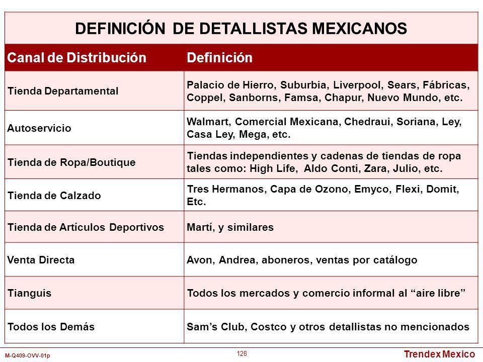 Trendex Mexico M-Q409-OVV-01p 128 DEFINICIÓN DE DETALLISTAS MEXICANOS Canal de DistribuciónDefinición Tienda Departamental Palacio de Hierro, Suburbia