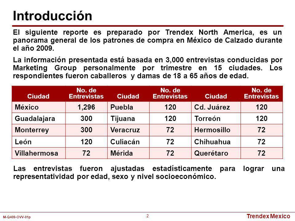 Trendex Mexico M-Q409-OVV-01p 83 Detallistas por Canal de Distribución 200720082009 Tienda Departamental11.9%10.3%9.8% Autoservicio3.6%4.9%3.6% Zapatería38.8%41.3%41.8% Tienda de Artículos Deportivos3.6%3.8%6.2% Tianguis/Mercado22.8%24.5%21.2% Venta Directa16.5%12.0%15.4% Otros2.8%3.2%2.0% Total100% Enero - Diciembre Pesos MERCADO TOTAL MEXICANO DE CALZADO INFANTIL Mercado Total Mexicano de Calzado Infantil