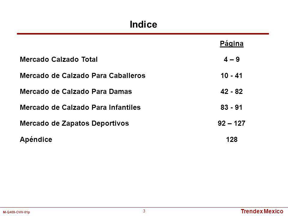 Trendex Mexico M-Q409-OVV-01p 44 Detallistas por Canal de Distribución Mercado Total Edad del Usuario 15-1819-2425-3435-54 55 y Más Tienda Departamental9.5%7.4%6.1%11.4%11.0%10.5% Autoservicio3.1% 2.6%3.0%2.8%5.7% Zapatería34.7%35.6%34.0%31.0%37.2%36.3% Tienda de Artículos Deportivos4.0%3.8% 5.7%3.4%1.7% Tianguis/Mercado16.1%21.4%18.7%14.1%12.1%17.8% Abonero1.4%1.0%1.7%1.4%1.7%1.1% Catálogo28.1%23.5%29.5%30.5%29.1%25.3% Otros12.6%4.2%3.6%2.9%2.7%1.6% Total100% Enero - Diciembre 2009 Pesos MERCADO TOTAL MEXICANO DE CALZADO PARA DAMAS