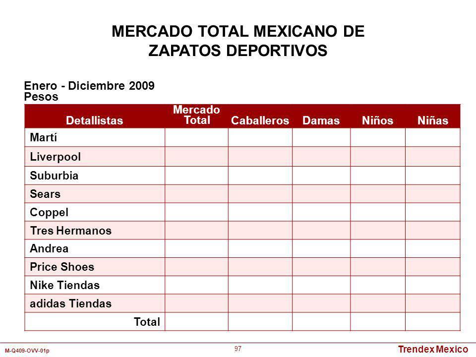 Trendex Mexico M-Q409-OVV-01p 97 Detallistas Mercado TotalCaballerosDamasNiñosNiñas Martí Liverpool Suburbia Sears Coppel Tres Hermanos Andrea Price S
