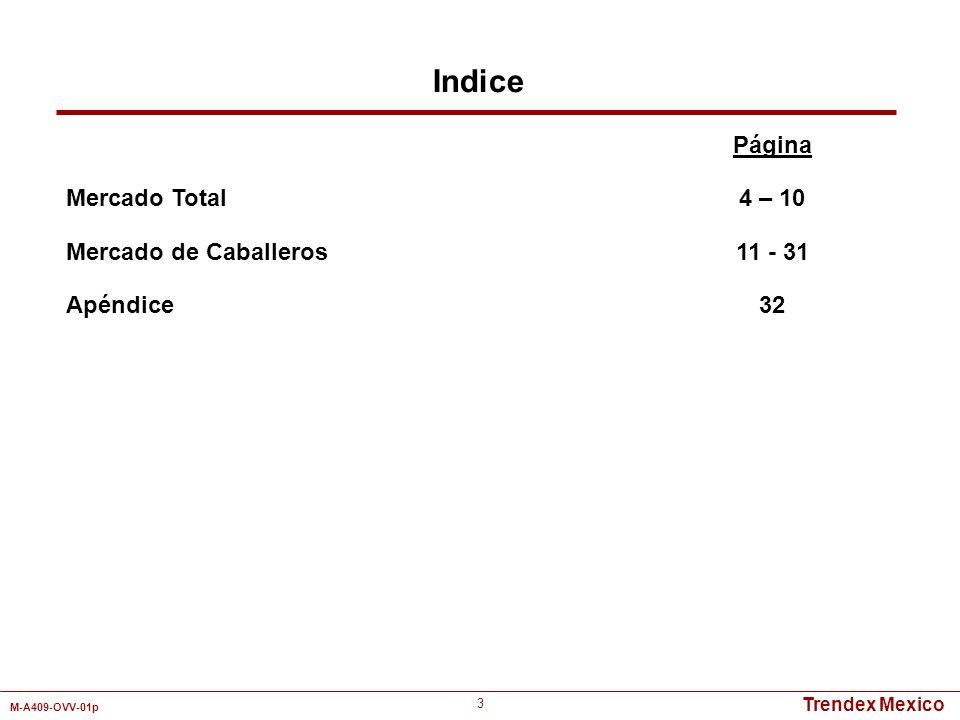 Trendex Mexico M-A409-OVV-01p 3 Indice Mercado Total Mercado de Caballeros Apéndice Página 4 – 10 11 - 31 32