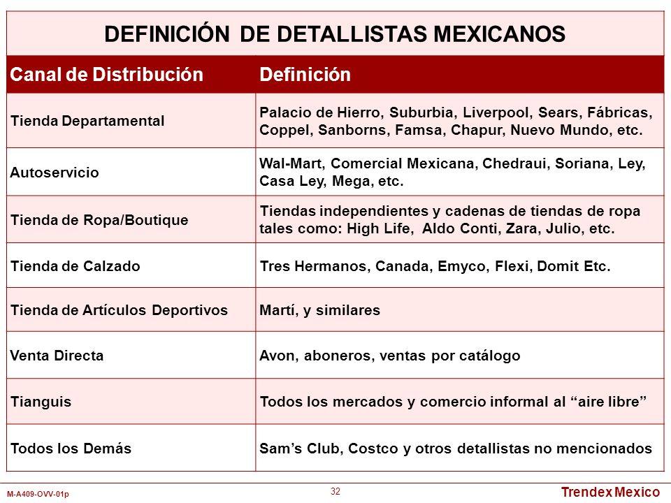 Trendex Mexico M-A409-OVV-01p 32 DEFINICIÓN DE DETALLISTAS MEXICANOS Canal de DistribuciónDefinición Tienda Departamental Palacio de Hierro, Suburbia,
