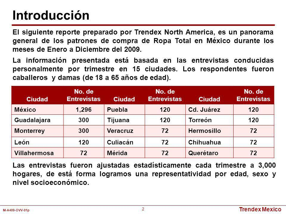 Trendex Mexico M-A409-OVV-01p 13 Detallistas 200720082009 Wal-Mart2.3%2.5%2.4% Bodega Aurrer á 2.0%2.5%2.3% Comercial Mexicana0.8%1.2%0.8% Chedraui0.6%0.7%0.9% Soriana1.4%1.7%1.6% Liverpool/ F á bricas5.5%6.1%5.1% Palacio de Hierro1.3% 0.8% Suburbia9.7%9.5%8.6% Sears3.5%2.2% Coppel2.6%3.0%4.0% Zara4.0% 2.9% C&A1.2%1.1%1.2% Bershka1.4%1.3%2.0% Total36.3%37.1%34.8% Enero - Diciembre Pesos MERCADO TOTAL MEXICANO DE ROPA PARA DAMAS
