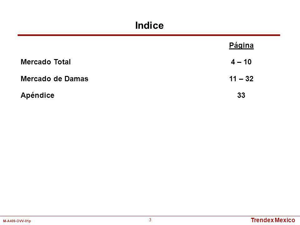 Trendex Mexico M-A409-OVV-01p 14 Enero - Diciembre 2009 Pesos Detallistas por Canal de Distribución Mercado Total Edades 15 - 1819 - 2425 - 3435 - 54 55 y Más Tienda Departamental25.2%19.8%19.1%25.2%29.1%35.1% Autoservicio8.4%5.5%5.9%9.1%10.3%12.9% Tienda de Ropa/Boutique34.0%38.7%41.7%33.6%28.6%22.6% Tianguis/Mercado26.0%31.8%26.7%24.9%23.8%24.1% Venta Directa4.3%2.6%4.8%4.4%5.1%3.8% Otros2.1%1.6%1.8%2.8%3.1%1.5% Total100% MERCADO TOTAL MEXICANO DE ROPA PARA DAMAS