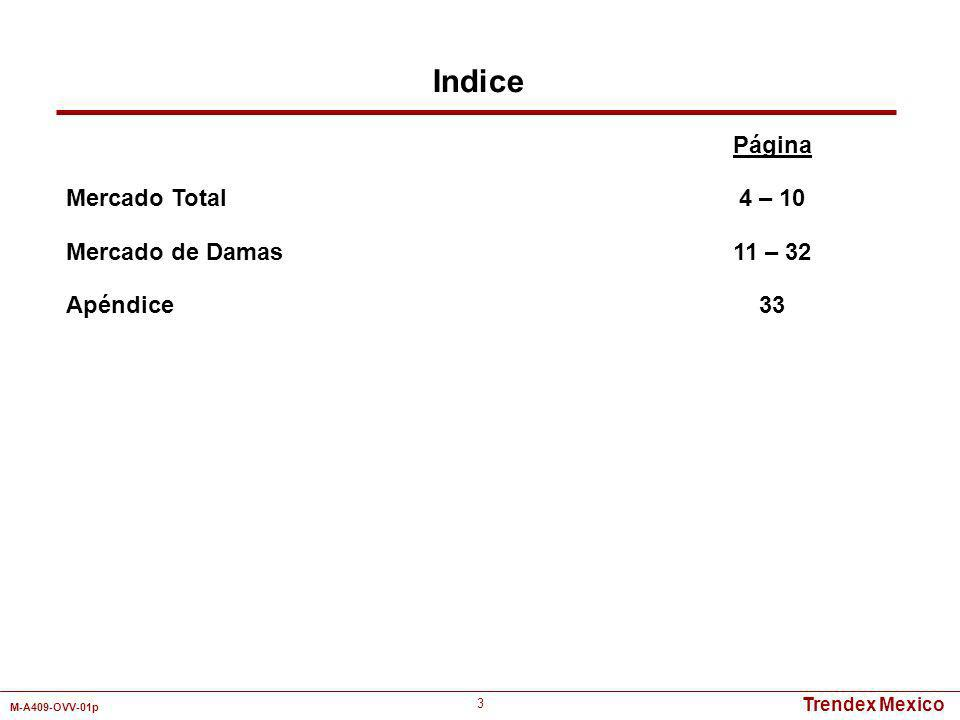 Trendex Mexico M-A409-OVV-01p 3 Indice Mercado Total Mercado de Damas Apéndice Página 4 – 10 11 – 32 33