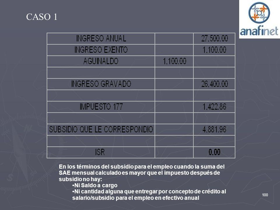 100 CASO 1 En los términos del subsidio para el empleo cuando la suma del SAE mensual calculado es mayor que el impuesto después de subsidio no hay: N