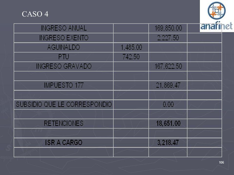 106 CASO 4