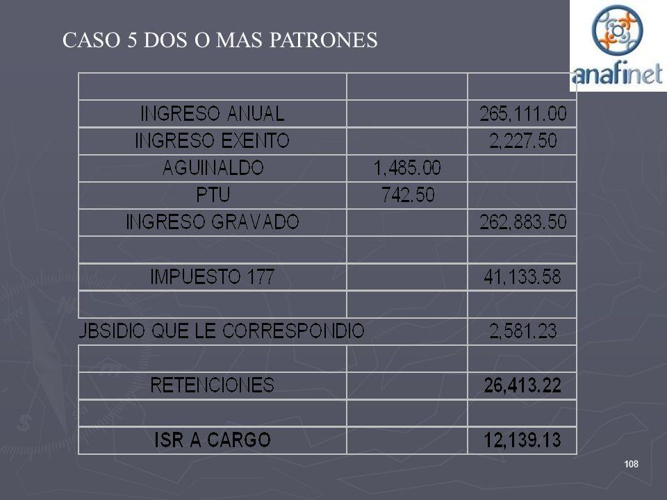 108 CASO 5 DOS O MAS PATRONES