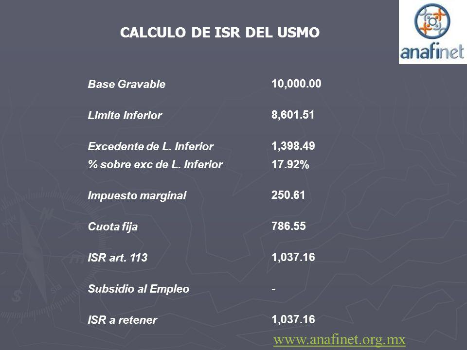 CALCULO DE ISR DEL USMO Base Gravable 10,000.00 Limite Inferior 8,601.51 Excedente de L. Inferior 1,398.49 % sobre exc de L. Inferior17.92% Impuesto m