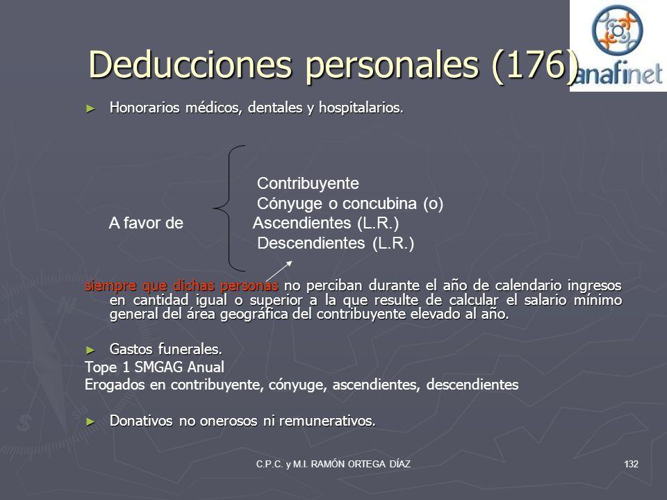 C.P.C. y M.I. RAMÓN ORTEGA DÍAZ Deducciones personales (176) Honorarios médicos, dentales y hospitalarios. Honorarios médicos, dentales y hospitalario
