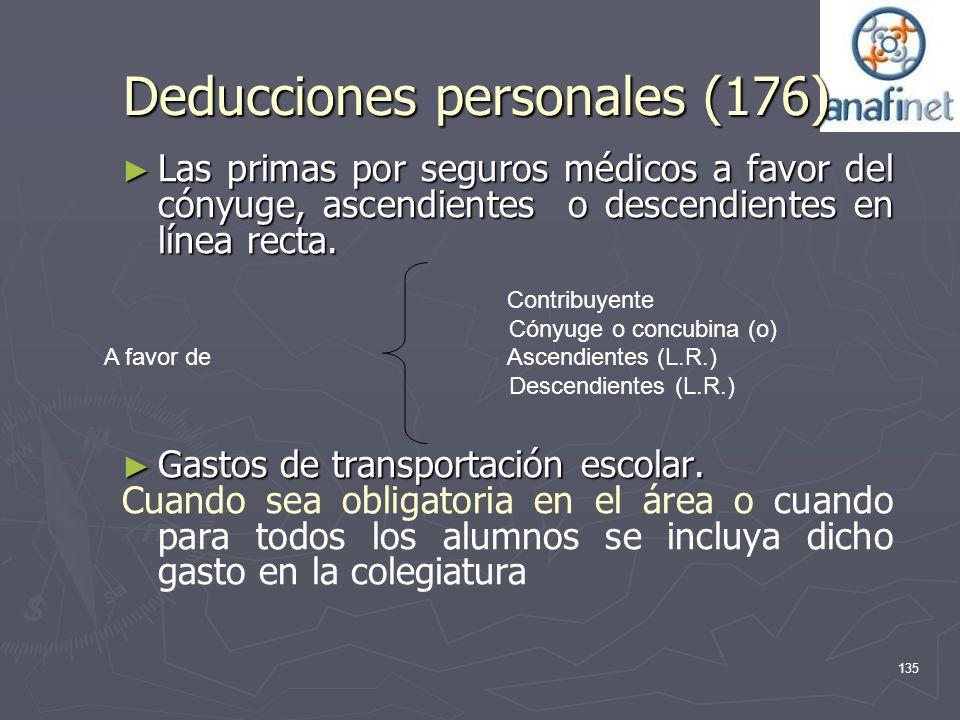 Deducciones personales (176) Las primas por seguros médicos a favor del cónyuge, ascendientes o descendientes en línea recta. Las primas por seguros m