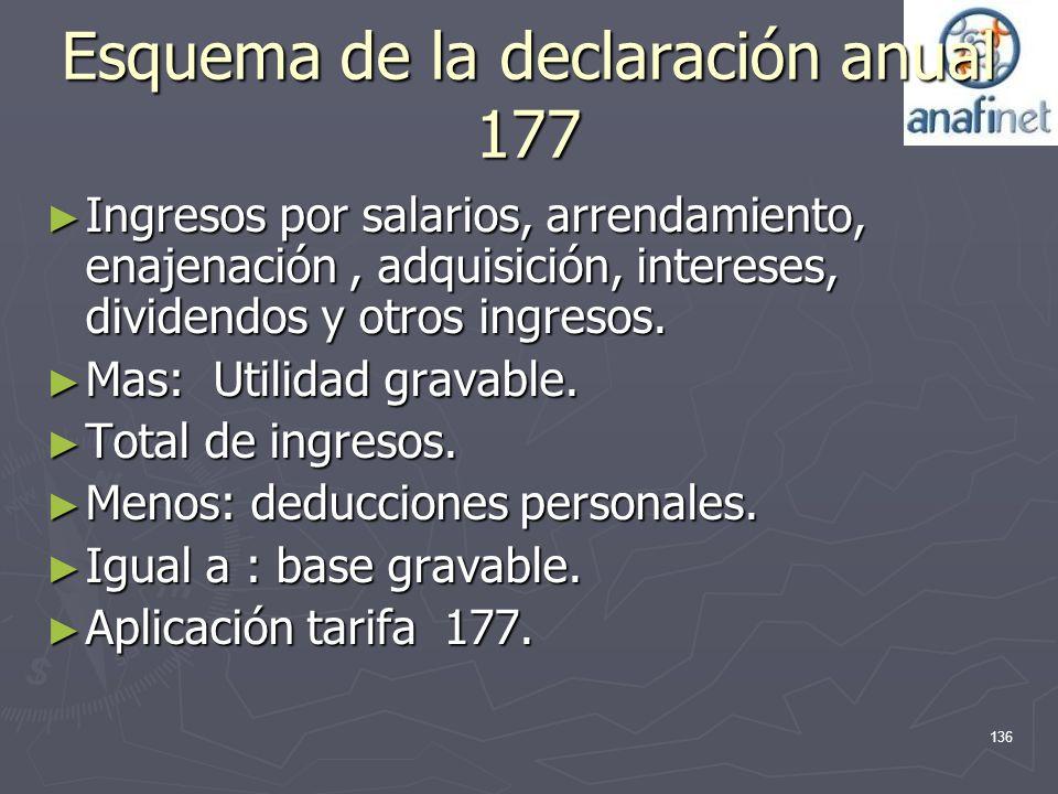 Esquema de la declaración anual 177 Ingresos por salarios, arrendamiento, enajenación, adquisición, intereses, dividendos y otros ingresos. Ingresos p