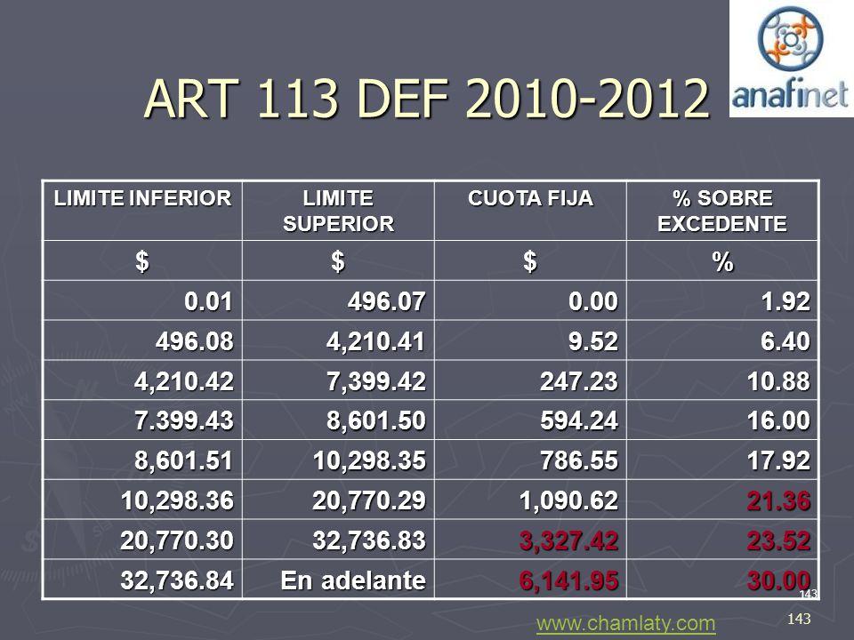 143 ART 113 DEF 2010-2012 143 LIMITE INFERIOR LIMITE SUPERIOR CUOTA FIJA % SOBRE EXCEDENTE $$$% 0.01496.070.001.92 496.084,210.419.526.40 4,210.427,39