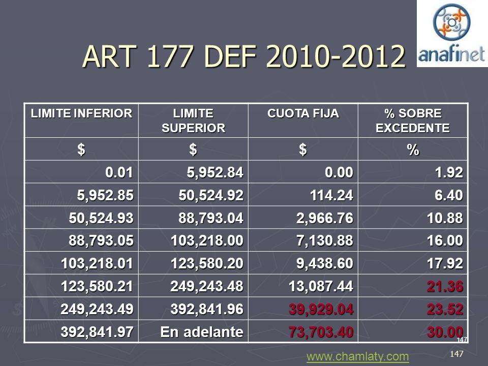 147 ART 177 DEF 2010-2012 147 LIMITE INFERIOR LIMITE SUPERIOR CUOTA FIJA % SOBRE EXCEDENTE $$$% 0.015,952.840.001.92 5,952.8550,524.92114.246.40 50,52
