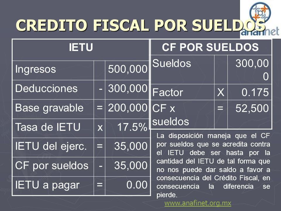 CREDITO FISCAL POR SUELDOS IETU Ingresos500,000 Deducciones-300,000 Base gravable=200,000 Tasa de IETUx17.5% IETU del ejerc.=35,000 CF por sueldos-35,