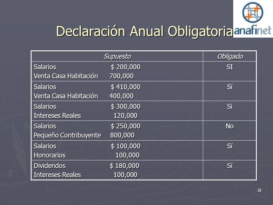 Declaración Anual Obligatoria SupuestoObligado Salarios $ 200,000 Venta Casa Habitación 700,000 SI Salarios $ 410,000 Venta Casa Habitación 400,000 Sí