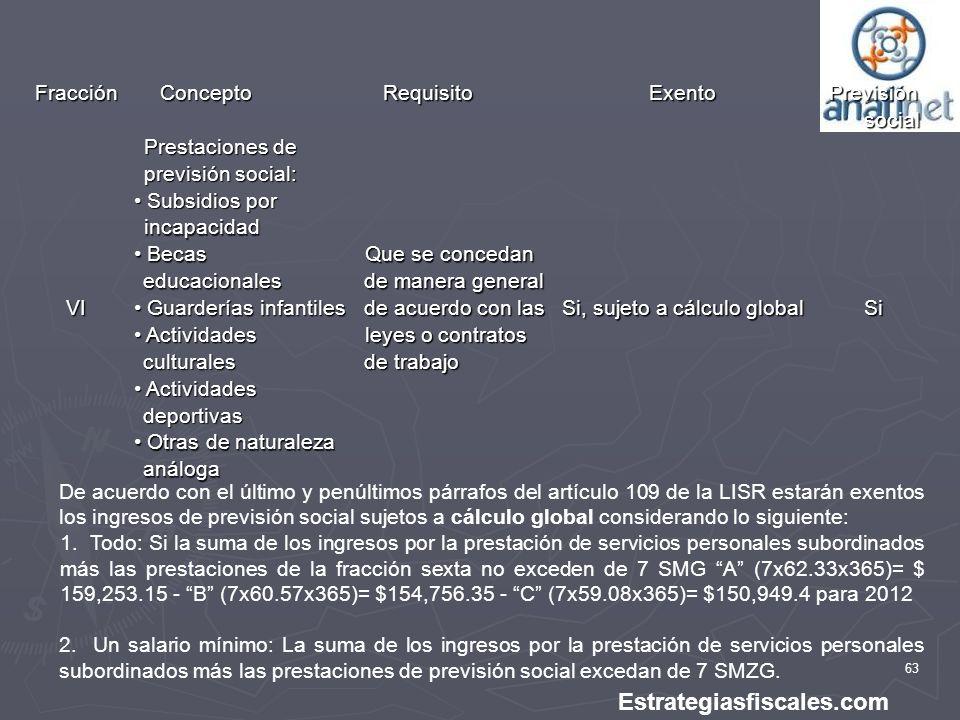 63FracciónConceptoRequisitoExento Previsión social Prestaciones de previsión social: Subsidios por Subsidios por incapacidad Becas Becas Que se conced