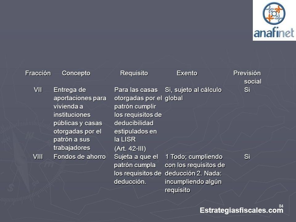 84FracciónConceptoRequisitoExento Previsión social VII Entrega de aportaciones para vivienda a instituciones públicas y casas otorgadas por el patrón