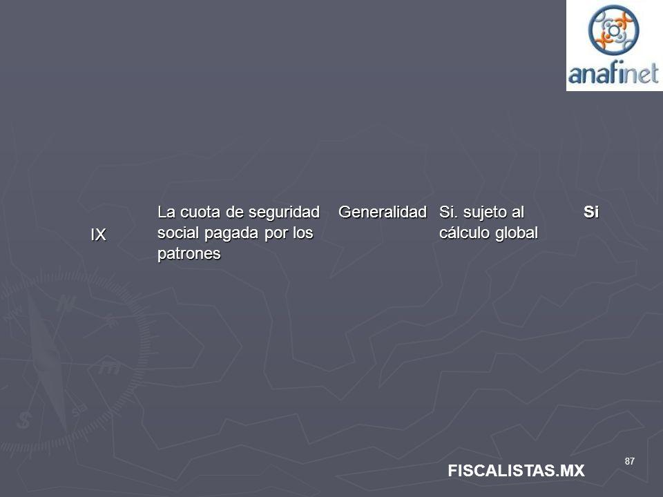 87IX La cuota de seguridad social pagada por los patrones Generalidad Si. sujeto al cálculo global Si FISCALISTAS.MX