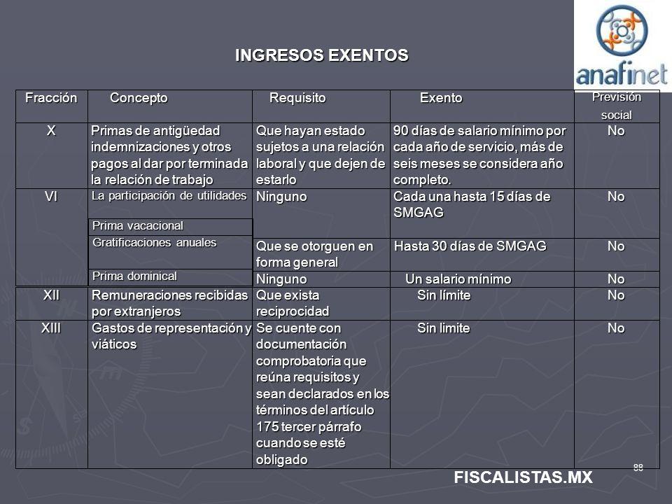 88 FracciónConceptoRequisitoExento Previsión social X Primas de antigüedad indemnizaciones y otros pagos al dar por terminada la relación de trabajo Q