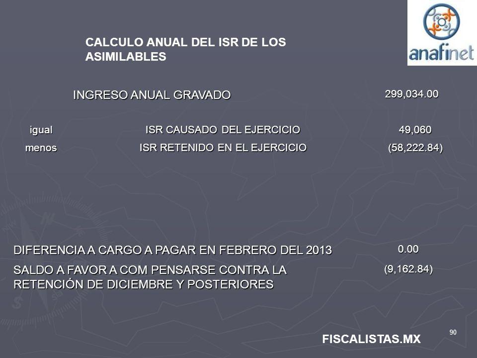 90igual ISR CAUSADO DEL EJERCICIO 49,060menos ISR RETENIDO EN EL EJERCICIO (58,222.84) INGRESO ANUAL GRAVADO 299,034.00 DIFERENCIA A CARGO A PAGAR EN