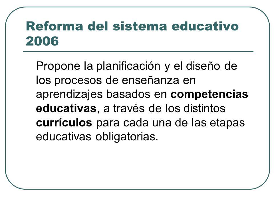 COMPETENCIA EDUCATIVA BÁSICA Forma en que una persona utiliza todos sus recursos personales para resolver una tarea en un contexto ( Paredes,J.