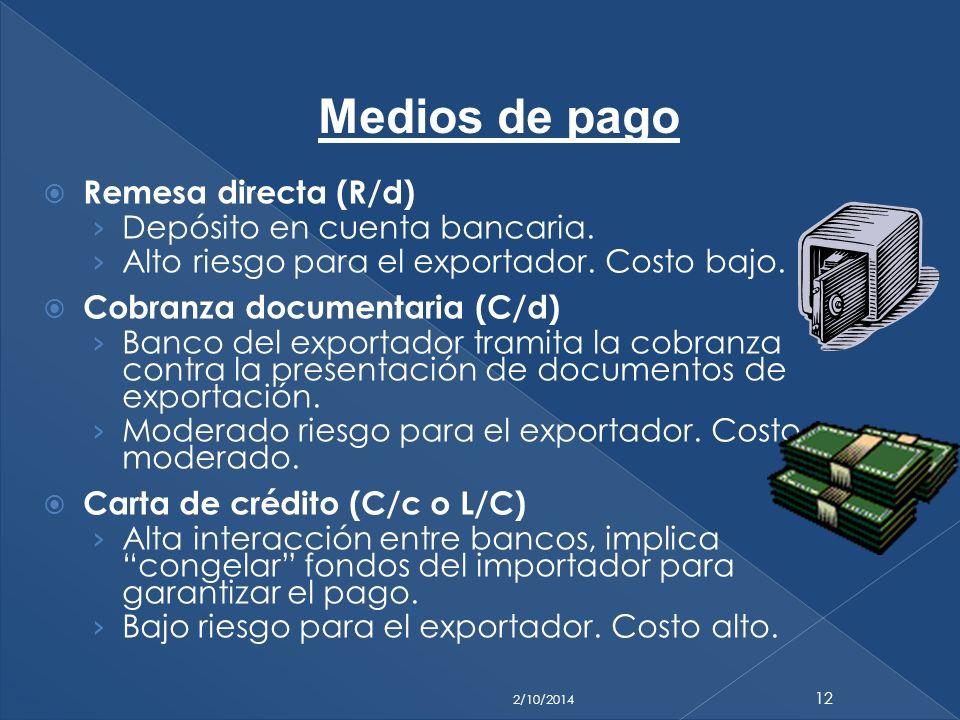 Remesa directa (R/d) Depósito en cuenta bancaria. Alto riesgo para el exportador. Costo bajo. Cobranza documentaria (C/d) Banco del exportador tramita