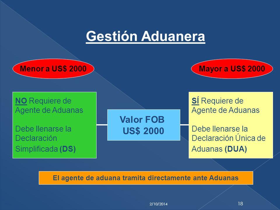 2/10/2014 18 Gestión Aduanera Valor FOB US$ 2000 NO Requiere de Agente de Aduanas Debe llenarse la Declaración Simplificada (DS) SÍ Requiere de Agente