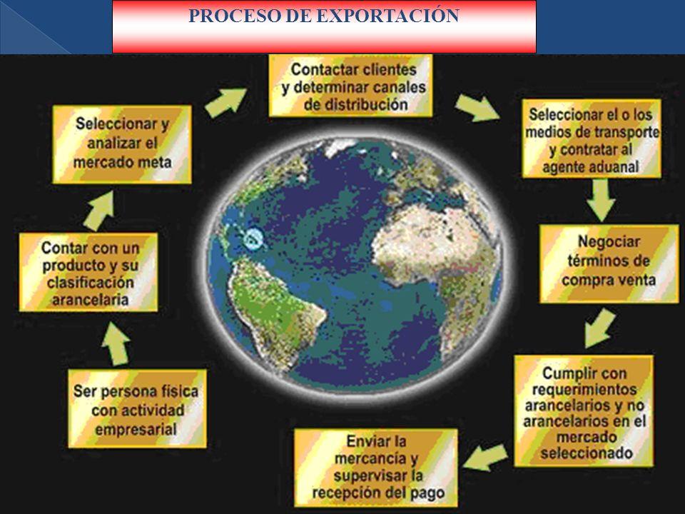 2/10/2014 22 PROCESO DE EXPORTACIÓN