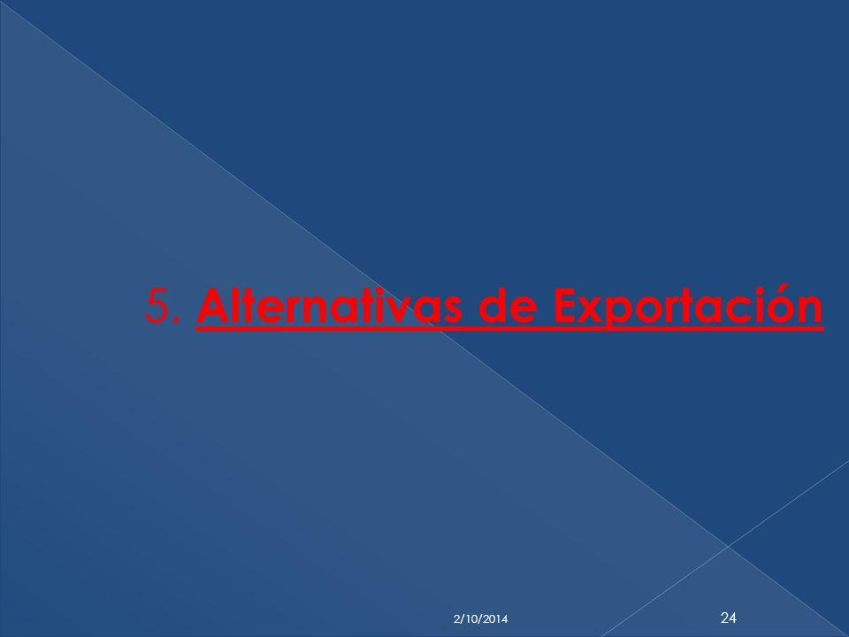 5. Alternativas de Exportación 2/10/2014 24