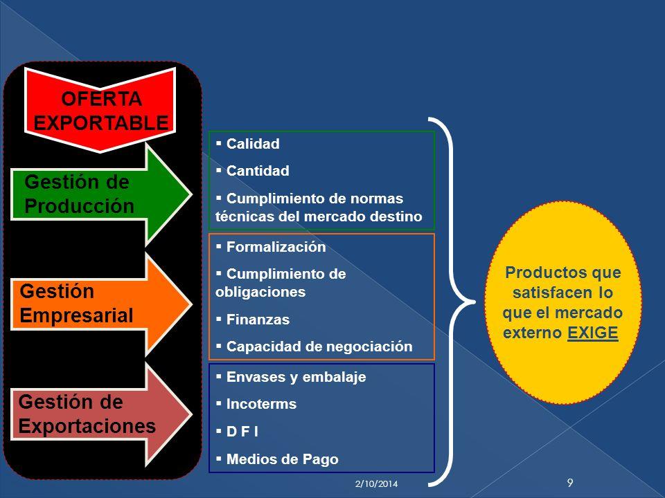 9 Gestión de Producción Gestión Empresarial Gestión de Exportaciones Calidad Cantidad Cumplimiento de normas técnicas del mercado destino Formalizació