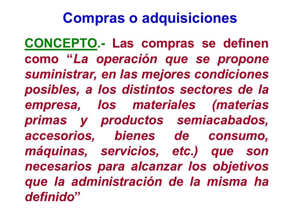CONCEPTO.- Las compras se definen como La operación que se propone suministrar, en las mejores condiciones posibles, a los distintos sectores de la em