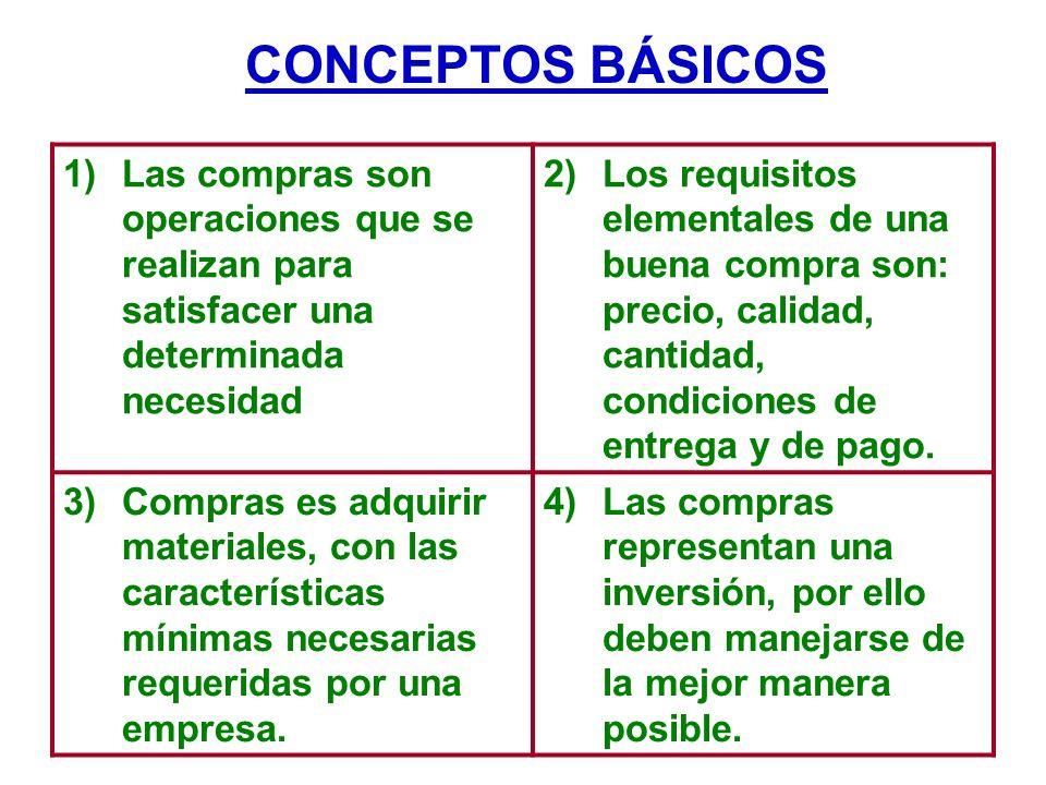 CONCEPTOS BÁSICOS 1)Las compras son operaciones que se realizan para satisfacer una determinada necesidad 2)Los requisitos elementales de una buena co
