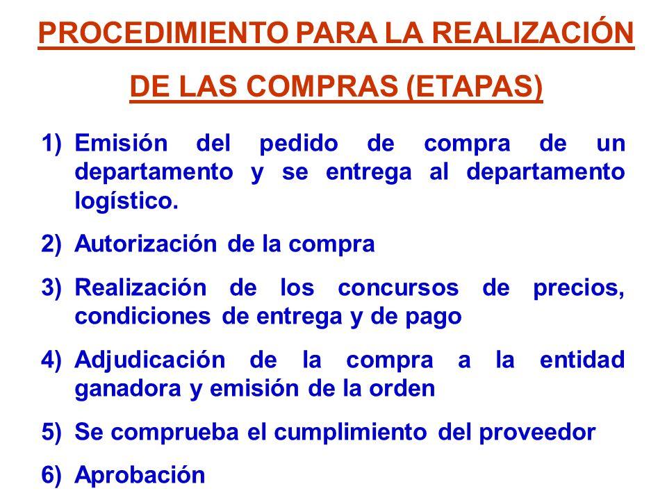 PROCEDIMIENTO PARA LA REALIZACIÓN DE LAS COMPRAS (ETAPAS) 1)Emisión del pedido de compra de un departamento y se entrega al departamento logístico. 2)