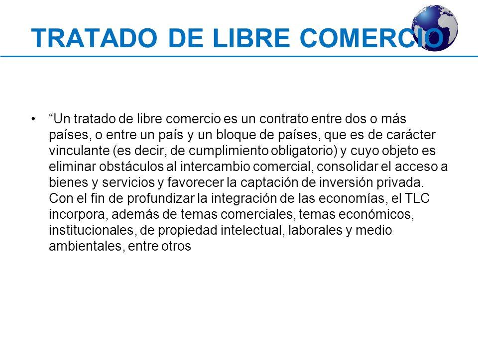 TRATADO DE LIBRE COMERCIO TLC COMERCIALECONOMICO PROPIEDAD INTELECTUAL ASPECTO LABORAL MEDIO AMBIENTAL