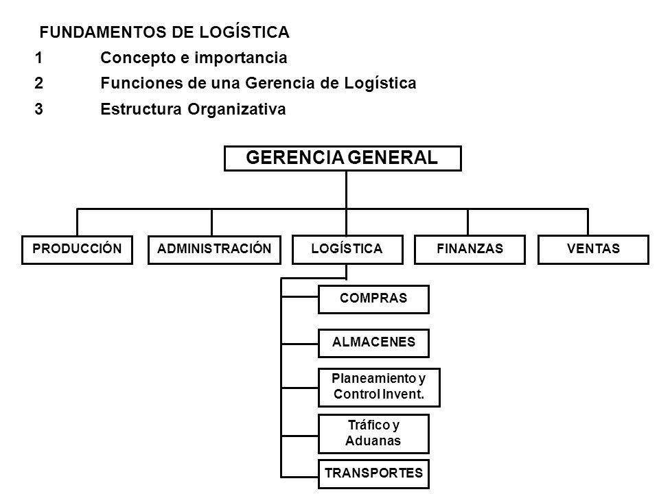 FUNDAMENTOS DE LOGÍSTICA 1Concepto e importancia 2Funciones de una Gerencia de Logística 3Estructura Organizativa GERENCIA GENERAL PRODUCCIÓNADMINISTR