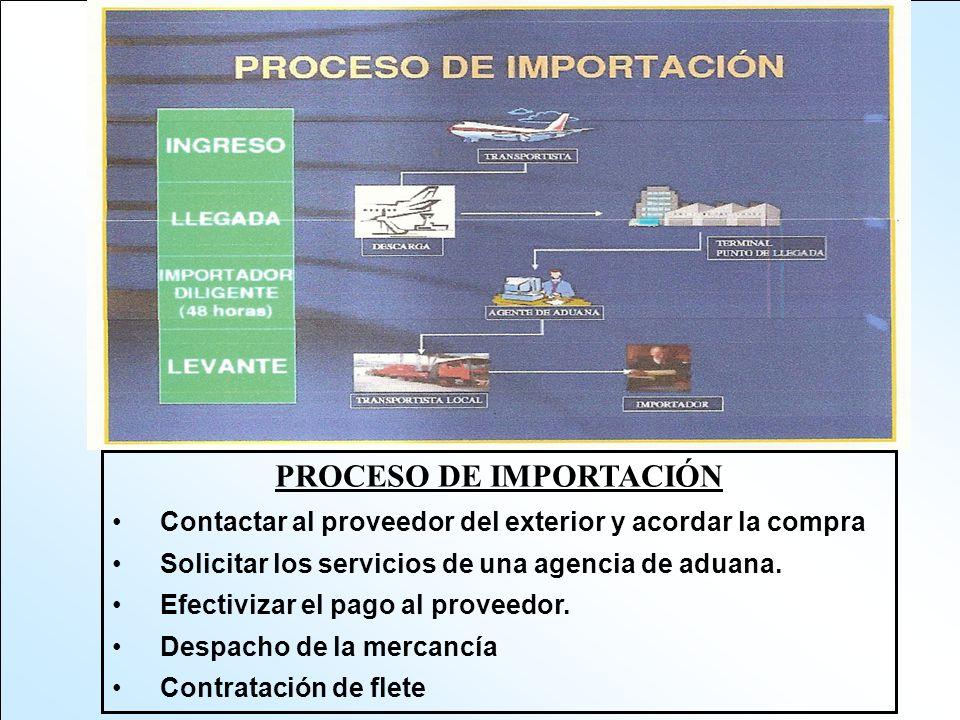 PROCESO DE IMPORTACIÓN Contactar al proveedor del exterior y acordar la compra Solicitar los servicios de una agencia de aduana. Efectivizar el pago a