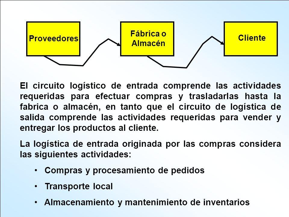 El circuito logístico de entrada comprende las actividades requeridas para efectuar compras y trasladarlas hasta la fabrica o almacén, en tanto que el