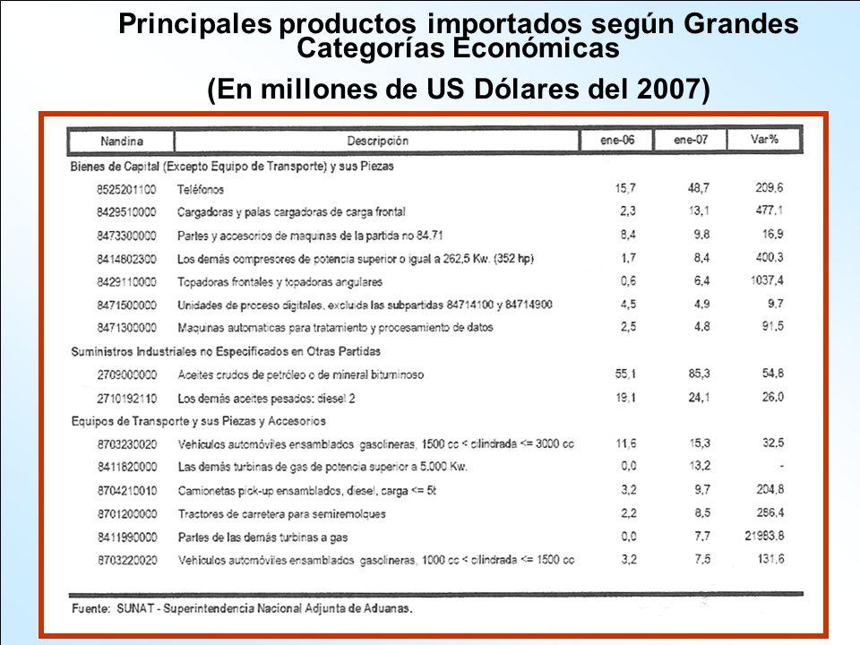 Principales productos importados según Grandes Categorías Económicas (En millones de US Dólares del 2007)