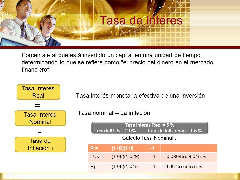 Tasa de Interes Porcentaje al que está invertido un capital en una unidad de tiempo, determinando lo que se refiere como