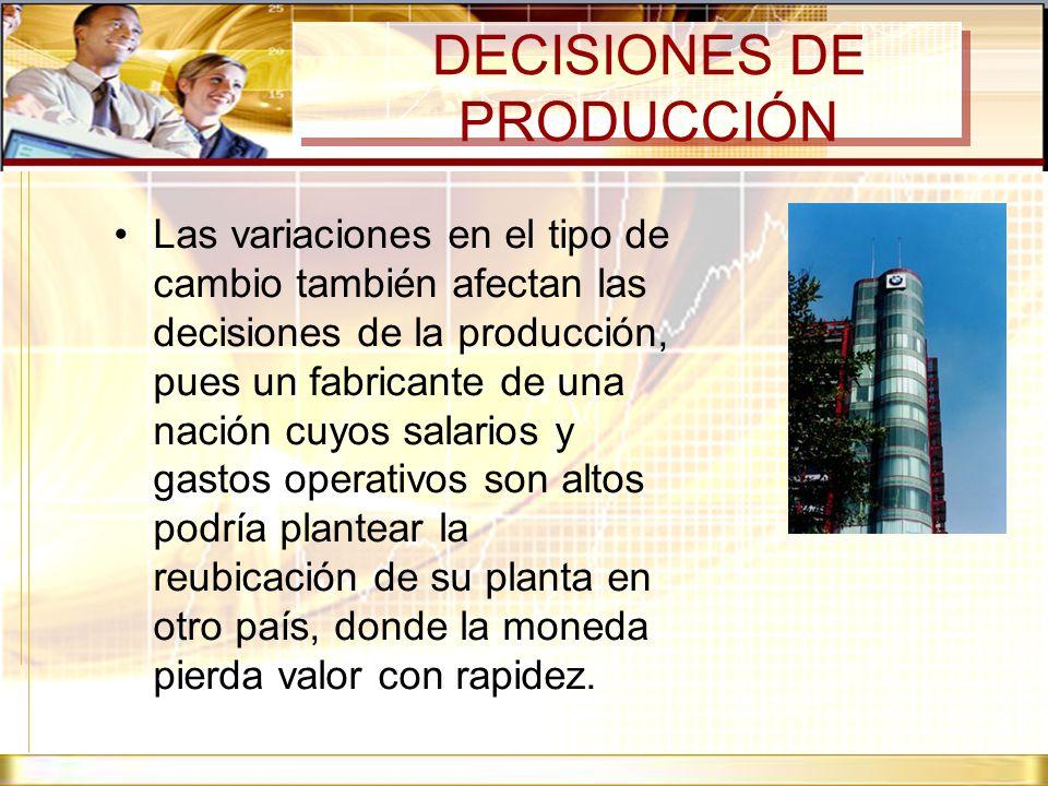 DECISIONES DE PRODUCCIÓN Las variaciones en el tipo de cambio también afectan las decisiones de la producción, pues un fabricante de una nación cuyos
